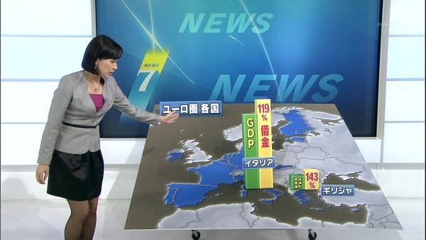 NHKの美人女子アナ小郷知子 4