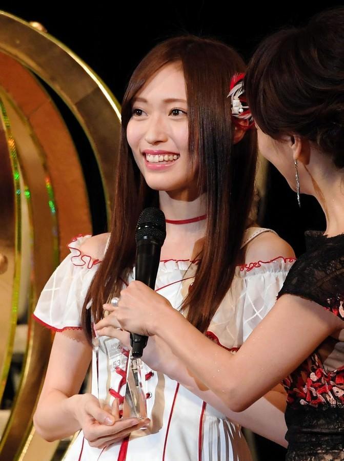(速報)エヌジーT48山口真帆事件、カンケイ者がメンバーの事件への関与については否定☆☆(まほほん)