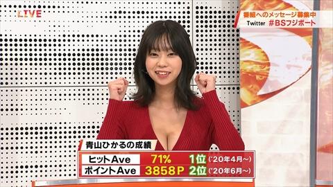青山ひかるさん、乳出し衣装でテレビ出演wwwwww(※画像あり)